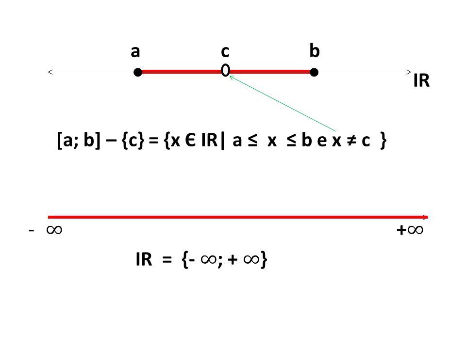a c b IR. [a; b] – {c} = {x Є IR| a ≤ x ≤ b e x ≠ c } ∞ +∞